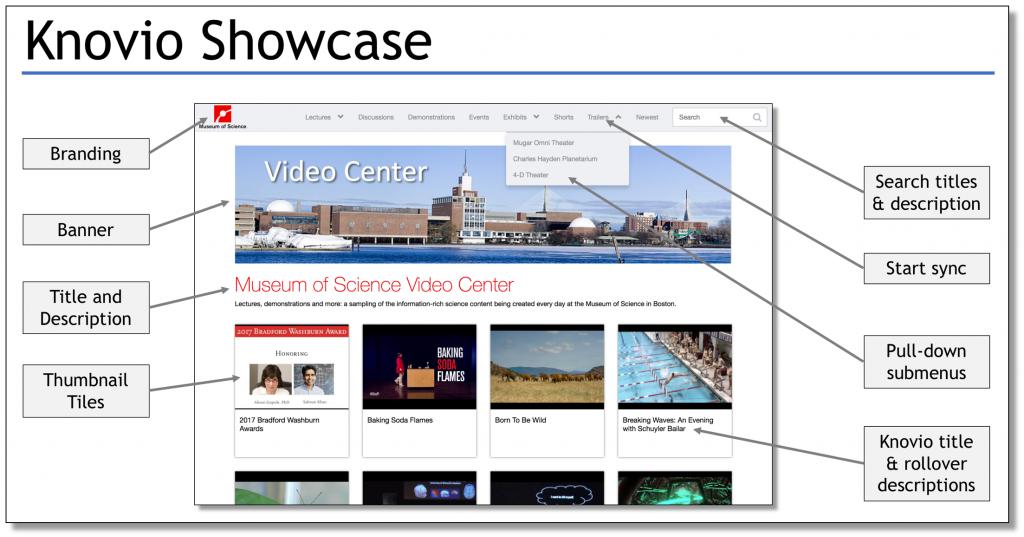 Screenshot-Knovio-Showcase